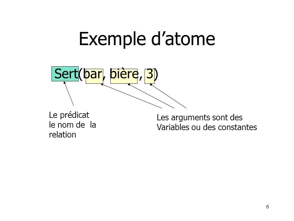 6 Les arguments sont des Variables ou des constantes Le prédicat le nom de la relation Exemple datome Sert(bar, bière, 3)