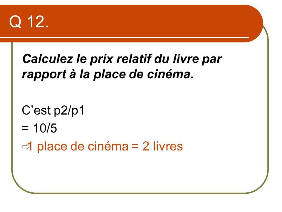 Q 12. Calculez le prix relatif du livre par rapport à la place de cinéma. Cest p2/p1 = 10/5 1 place de cinéma = 2 livres