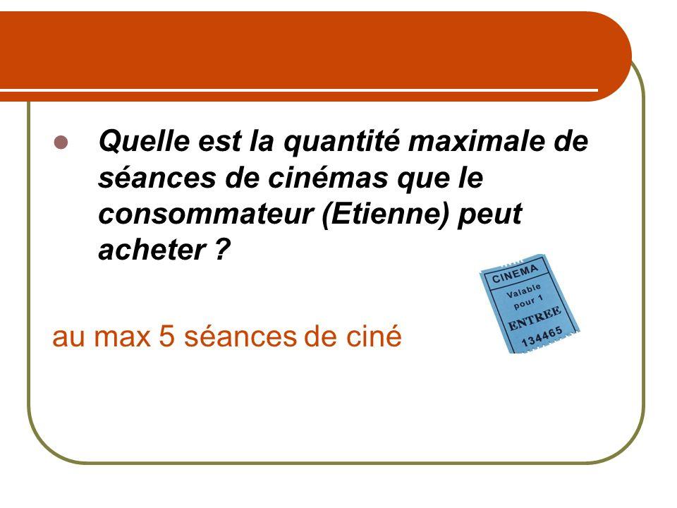 Quelle est la quantité maximale de séances de cinémas que le consommateur (Etienne) peut acheter ? au max 5 séances de ciné