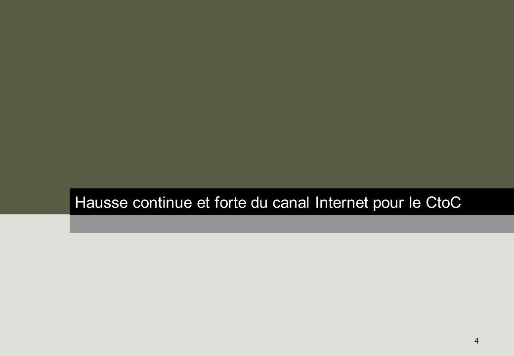 Résultats détaillés 4 Hausse continue et forte du canal Internet pour le CtoC