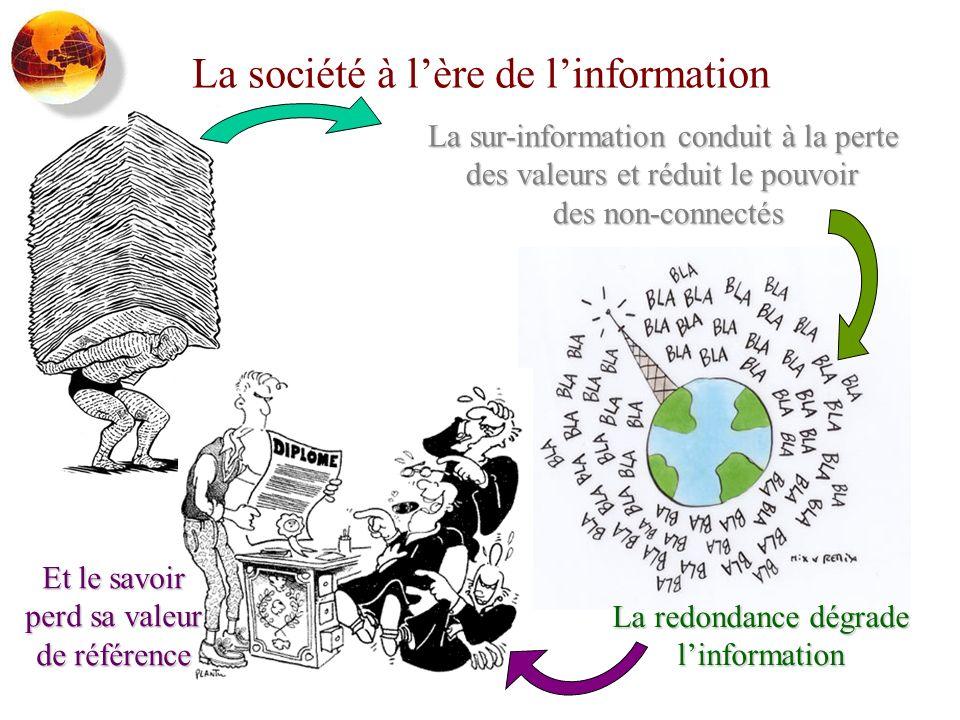 La société à lère de linformation La sur-information conduit à la perte des valeurs et réduit le pouvoir des non-connectés La redondance dégrade linformation Et le savoir perd sa valeur de référence