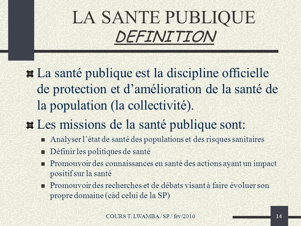 LA SANTE PUBLIQUE DEFINITION La santé publique est lapproche collective et administrative des problèmes de santé dune population sous ses aspects: Pol