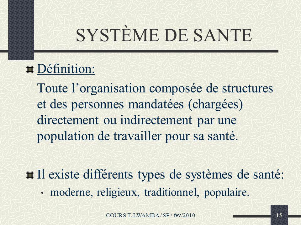 LA SANTE PUBLIQUE DEFINITION La santé publique est la discipline officielle de protection et damélioration de la santé de la population (la collectivi