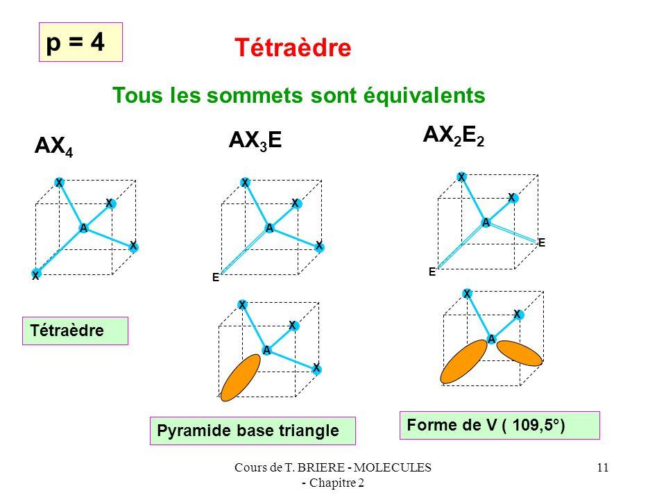 Cours de T. BRIERE - MOLECULES - Chapitre 2 10 X E X A X X X A X E E A X X A X A p = 3 Triangle équilatéral AX 3 AX 2 EAXE 2 Tous les sommets sont équ