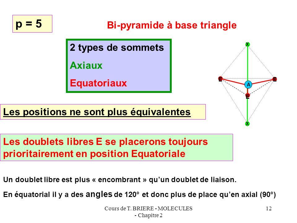 Cours de T. BRIERE - MOLECULES - Chapitre 2 11 A X X X X A E X E X A X X E X A X X X A X X p = 4 Tétraèdre AX 4 AX 3 E AX 2 E 2 Tétraèdre Pyramide bas