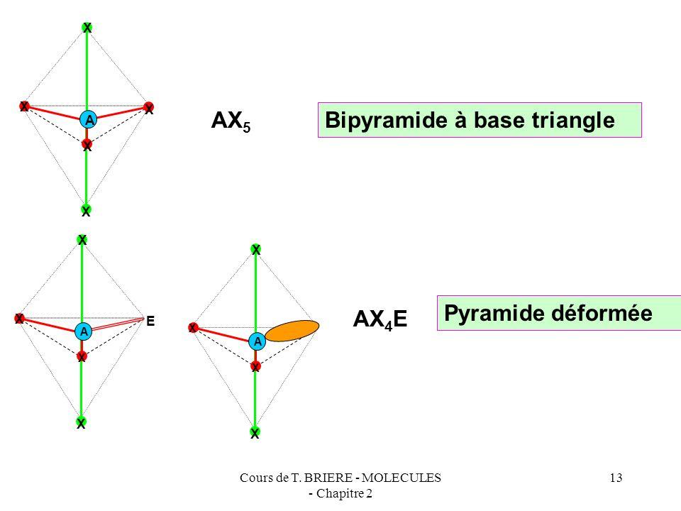 Cours de T. BRIERE - MOLECULES - Chapitre 2 12 A p = 5 Bi-pyramide à base triangle 2 types de sommets Axiaux Equatoriaux Les positions ne sont plus éq