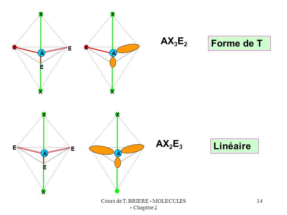 Cours de T. BRIERE - MOLECULES - Chapitre 2 13 X X X X X A E X X X X A X X X X A AX 5 Bipyramide à base triangle AX 4 E Pyramide déformée