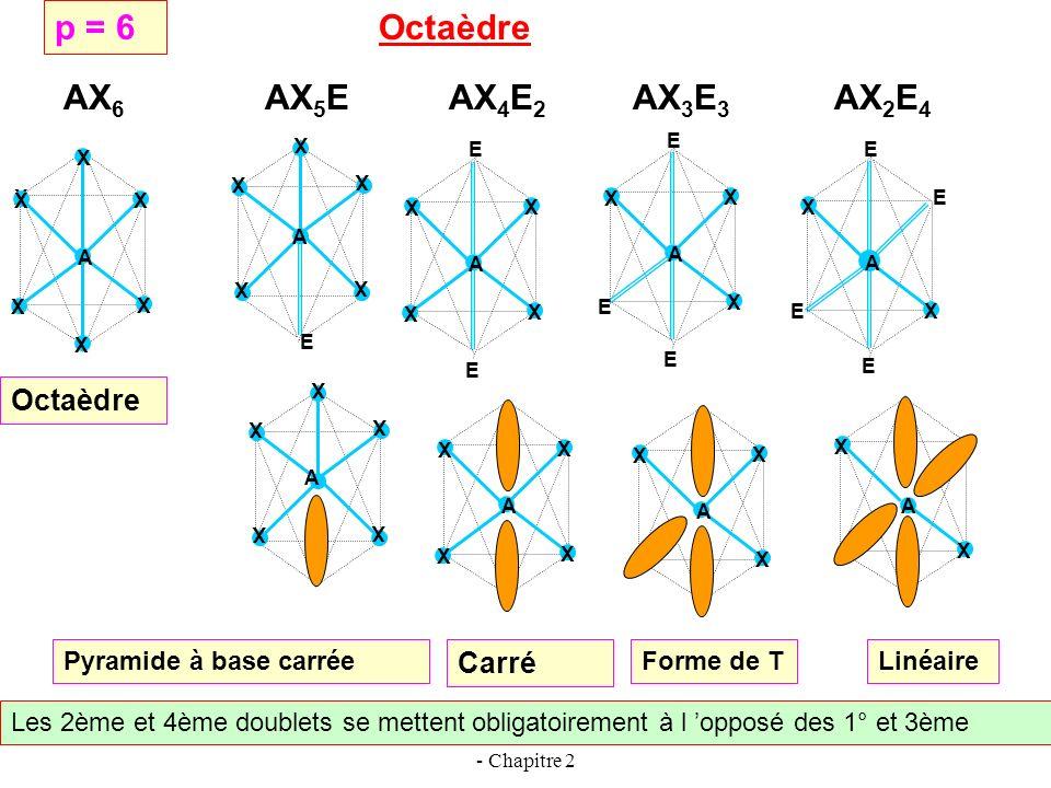 Cours de T. BRIERE - MOLECULES - Chapitre 2 14 E X E X X A E E E X X A X X X A X A AX 3 E 2 Forme de T AX 2 E 3 Linéaire