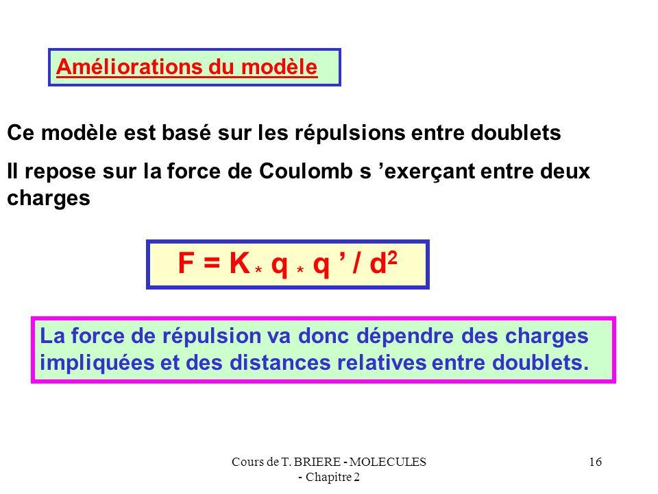 Cours de T. BRIERE - MOLECULES - Chapitre 2 15 X X A X X X X X A X X X X A X X A X X E X A X X X X E X A X X E X E X A X E E E E E X A X E X X X X A X