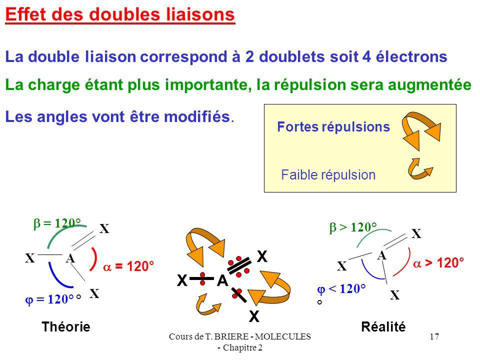 Cours de T. BRIERE - MOLECULES - Chapitre 2 16 Améliorations du modèle Ce modèle est basé sur les répulsions entre doublets Il repose sur la force de