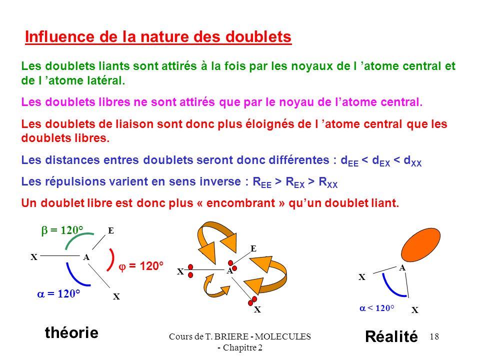 Cours de T. BRIERE - MOLECULES - Chapitre 2 17 XA X X Effet des doubles liaisons La double liaison correspond à 2 doublets soit 4 électrons La charge