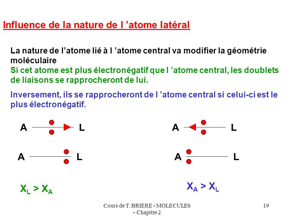Cours de T. BRIERE - MOLECULES - Chapitre 2 18 X A E X Influence de la nature des doublets XA E X = 120° théorie X A X < 120° Réalité Les doublets lia