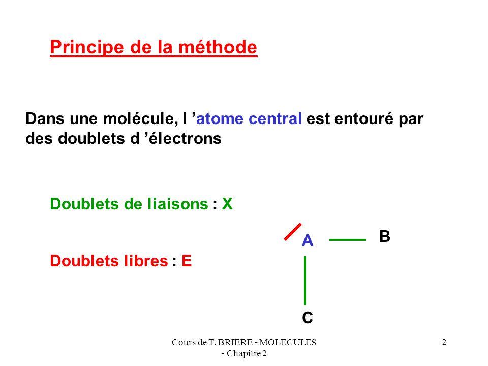 Cours de T. BRIERE - MOLECULES - Chapitre 2 1 Méthode V.S.E.P.R Valence Schell Electronic Pair Répulsion Répulsion des Paires Electroniques de la Couc