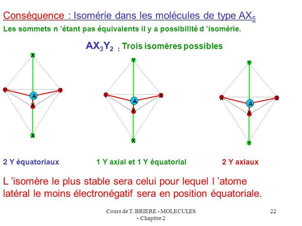 Cours de T. BRIERE - MOLECULES - Chapitre 2 21 P H H H N H H H Influence de l atome central X N > X H X P < X H Angle HNH > Angle HPH Comparons NH 3 e