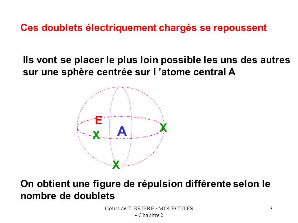 Cours de T. BRIERE - MOLECULES - Chapitre 2 2 Principe de la méthode Dans une molécule, l atome central est entouré par des doublets d électrons Doubl