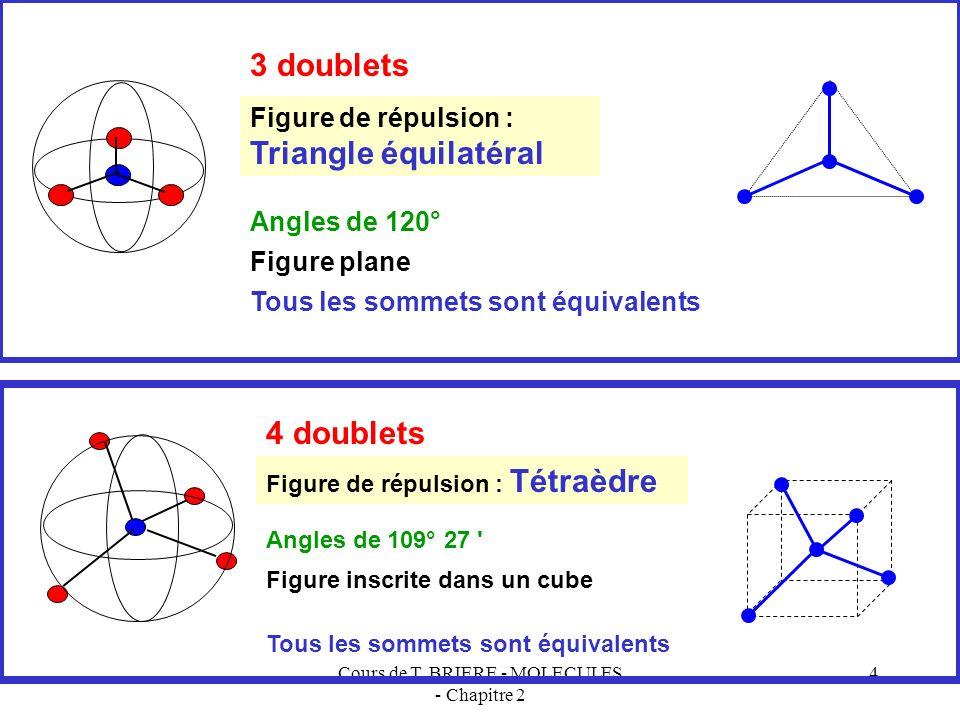 Cours de T. BRIERE - MOLECULES - Chapitre 2 3 Ces doublets électriquement chargés se repoussent Ils vont se placer le plus loin possible les uns des a