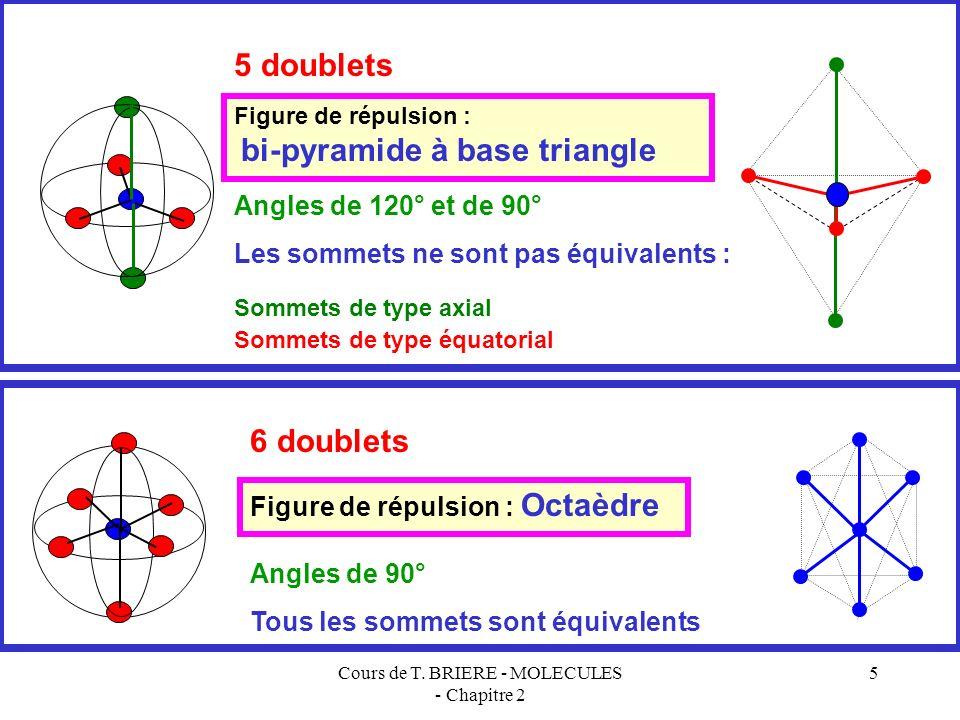 Cours de T. BRIERE - MOLECULES - Chapitre 2 4 Tous les sommets sont équivalents 3 doublets Figure de répulsion : Triangle équilatéral Angles de 120° F