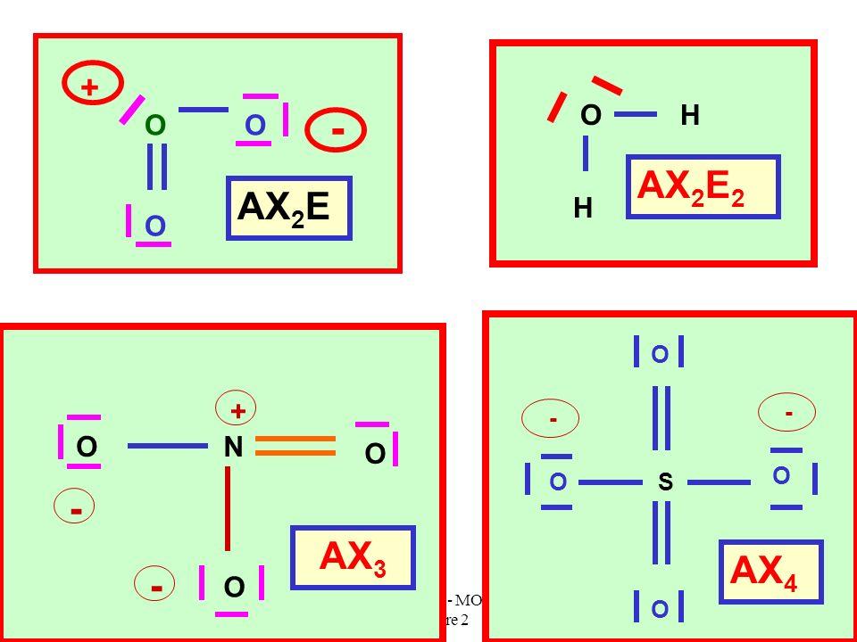 Cours de T. BRIERE - MOLECULES - Chapitre 2 6 Détermination du type moléculaire AXnEmAXnEm Atome central n : nombre d atomes liés à l atome central m