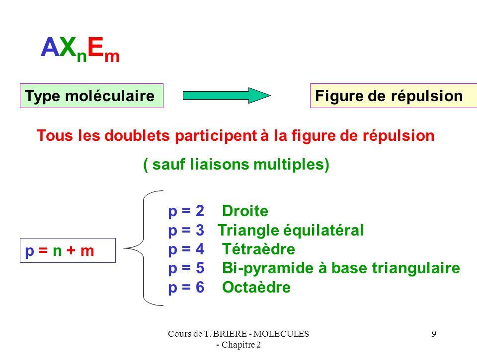Cours de T. BRIERE - MOLECULES - Chapitre 2 8 -Dans la méthode V.S.E.P.R la géométrie est déterminée uniquement par la répulsion entre les doublets de