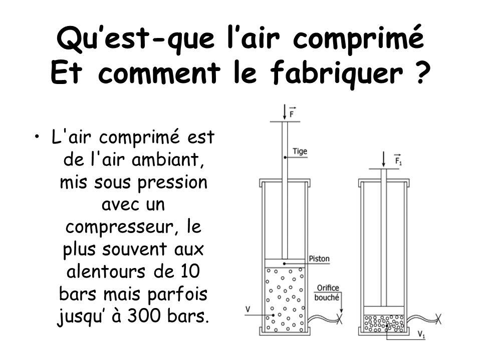 Quest-que lair comprimé Et comment le fabriquer ? L'air comprimé est de l'air ambiant, mis sous pression avec un compresseur, le plus souvent aux alen