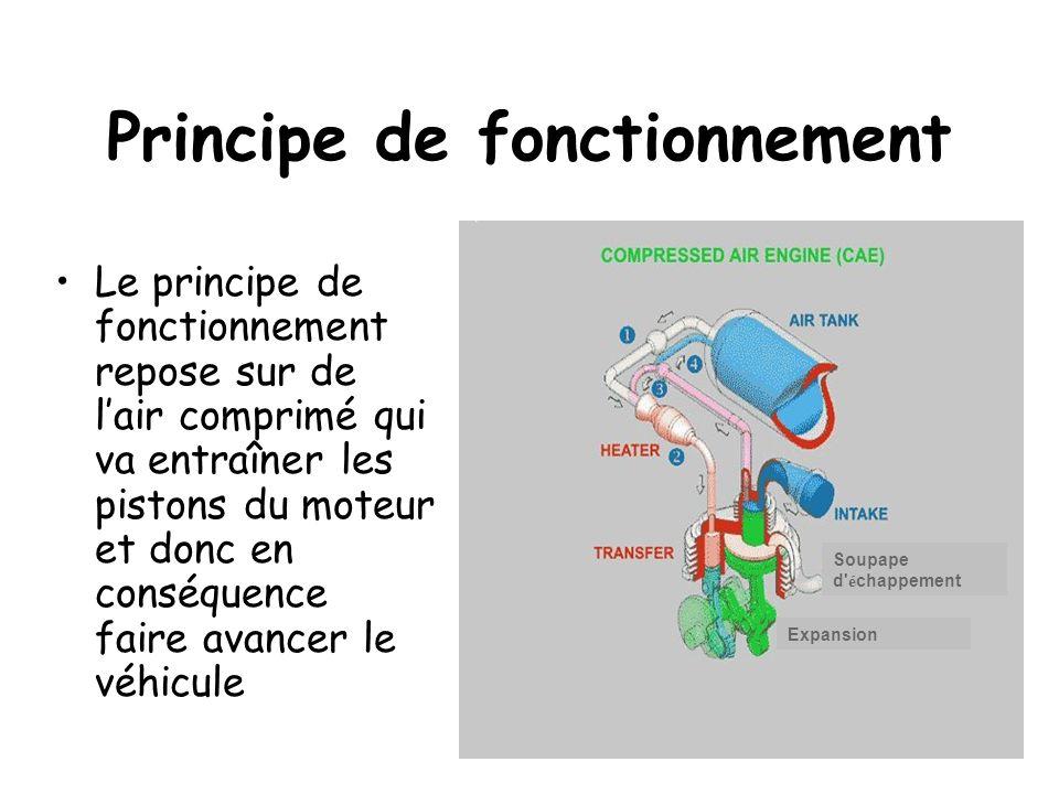 Principe de fonctionnement Le principe de fonctionnement repose sur de lair comprimé qui va entraîner les pistons du moteur et donc en conséquence fai