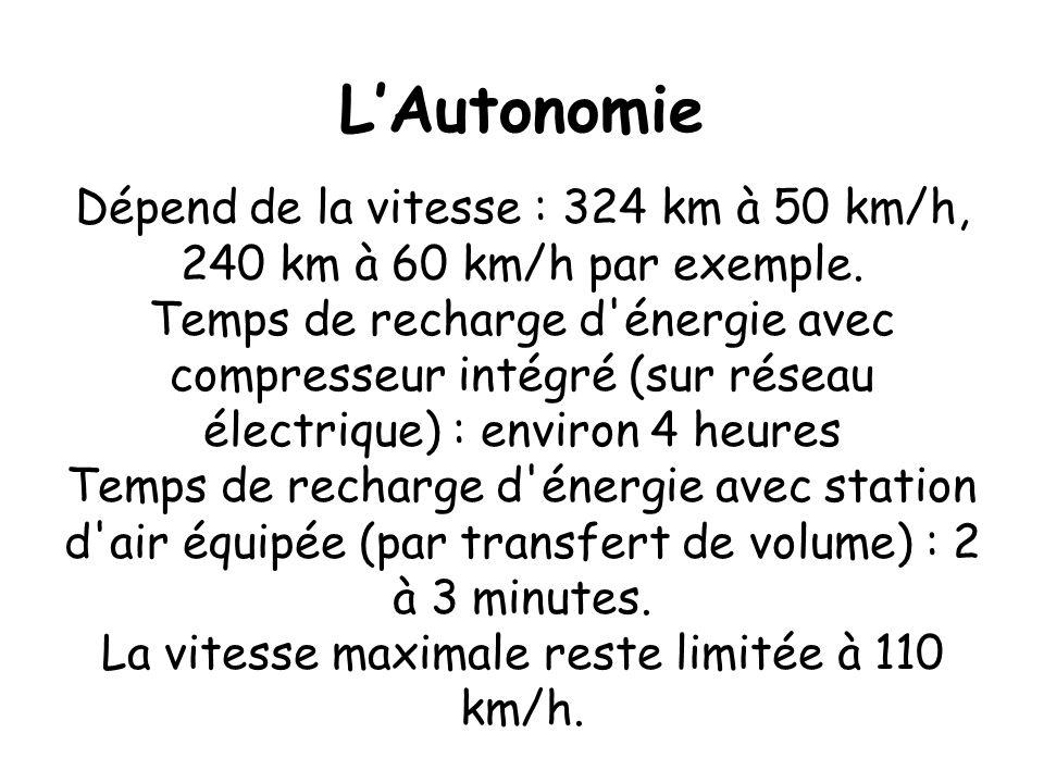 LAutonomie Dépend de la vitesse : 324 km à 50 km/h, 240 km à 60 km/h par exemple. Temps de recharge d'énergie avec compresseur intégré (sur réseau éle