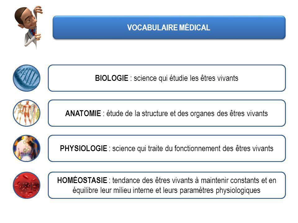 VOCABULAIRE MÉDICAL BIOLOGIE : science qui étudie les êtres vivants ANATOMIE : étude de la structure et des organes des êtres vivants PHYSIOLOGIE : sc