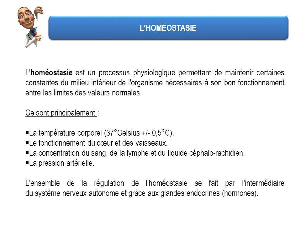 LHOMÉOSTASIE L' homéostasie est un processus physiologique permettant de maintenir certaines constantes du milieu intérieur de l'organisme nécessaires