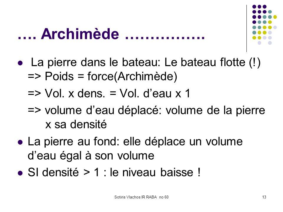 Sotiris Vlachos IR RABA no 6013 …. Archimède ……………. La pierre dans le bateau: Le bateau flotte (!) => Poids = force(Archimède) => Vol. x dens. = Vol.
