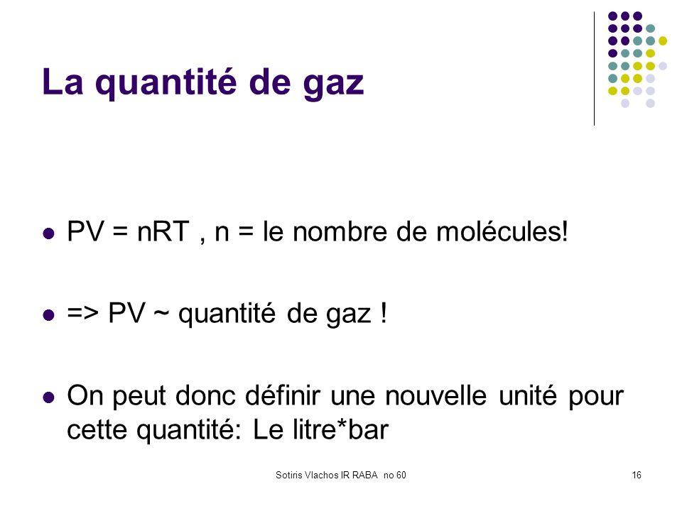 Sotiris Vlachos IR RABA no 6016 La quantité de gaz PV = nRT, n = le nombre de molécules! => PV ~ quantité de gaz ! On peut donc définir une nouvelle u