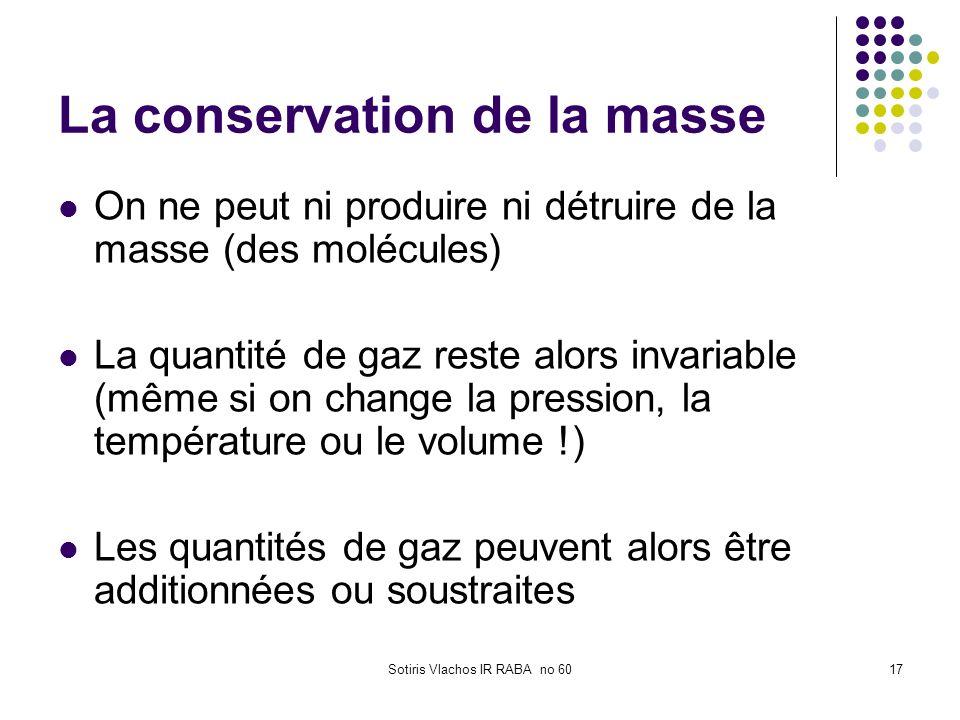 Sotiris Vlachos IR RABA no 6017 La conservation de la masse On ne peut ni produire ni détruire de la masse (des molécules) La quantité de gaz reste al