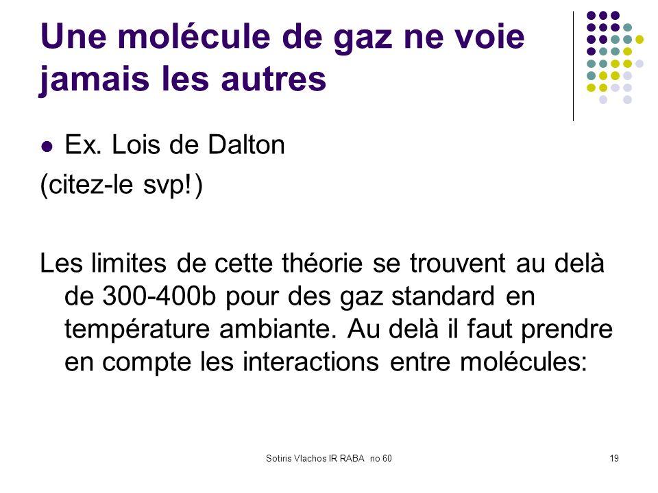 Sotiris Vlachos IR RABA no 6019 Une molécule de gaz ne voie jamais les autres Ex. Lois de Dalton (citez-le svp!) Les limites de cette théorie se trouv