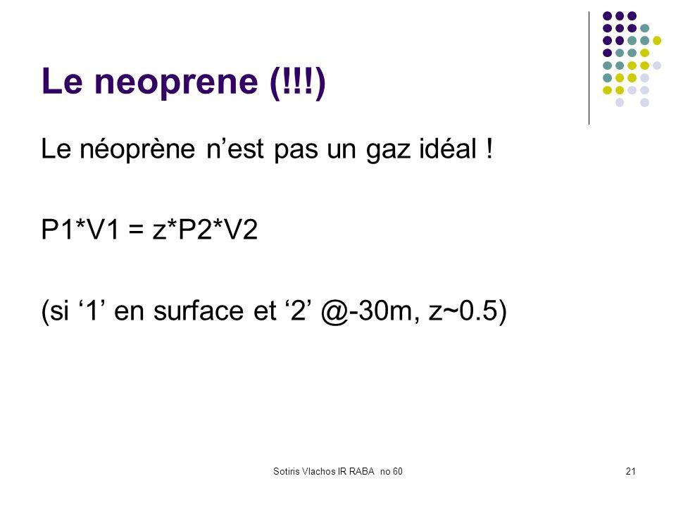 Sotiris Vlachos IR RABA no 6021 Le neoprene (!!!) Le néoprène nest pas un gaz idéal ! P1*V1 = z*P2*V2 (si 1 en surface et 2 @-30m, z~0.5)