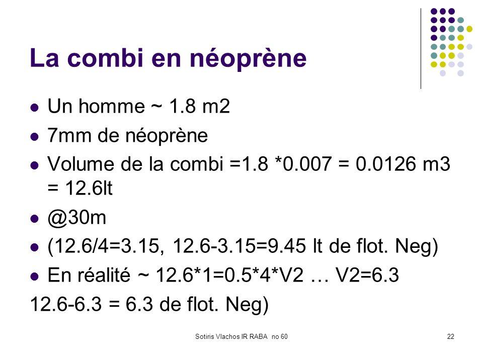 Sotiris Vlachos IR RABA no 6022 La combi en néoprène Un homme ~ 1.8 m2 7mm de néoprène Volume de la combi =1.8 *0.007 = 0.0126 m3 = 12.6lt @30m (12.6/