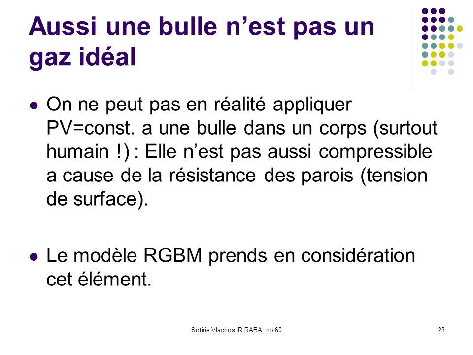 Sotiris Vlachos IR RABA no 6023 Aussi une bulle nest pas un gaz idéal On ne peut pas en réalité appliquer PV=const. a une bulle dans un corps (surtout
