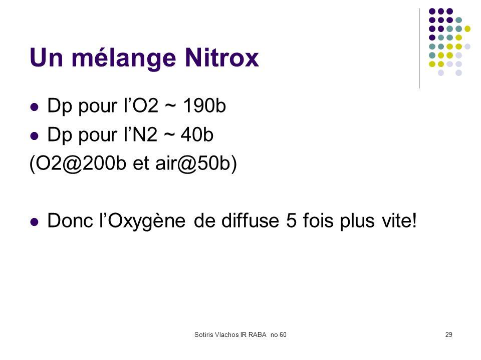 Sotiris Vlachos IR RABA no 6029 Un mélange Nitrox Dp pour lO2 ~ 190b Dp pour lN2 ~ 40b (O2@200b et air@50b) Donc lOxygène de diffuse 5 fois plus vite!