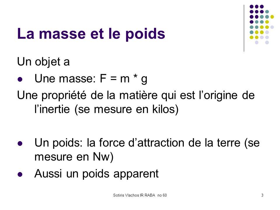 Sotiris Vlachos IR RABA no 603 La masse et le poids Un objet a Une masse: F = m * g Une propriété de la matière qui est lorigine de linertie (se mesur