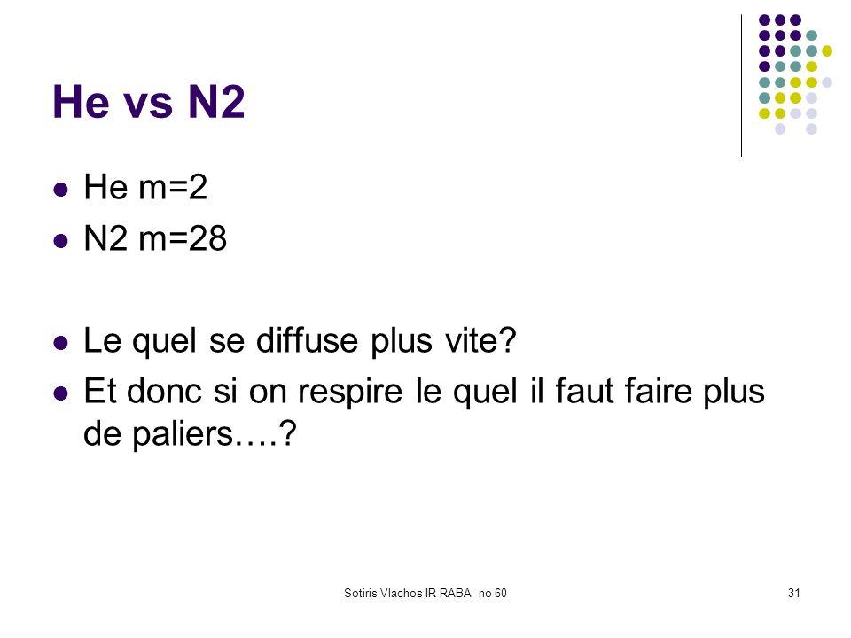 Sotiris Vlachos IR RABA no 6031 He vs N2 He m=2 N2 m=28 Le quel se diffuse plus vite? Et donc si on respire le quel il faut faire plus de paliers….?