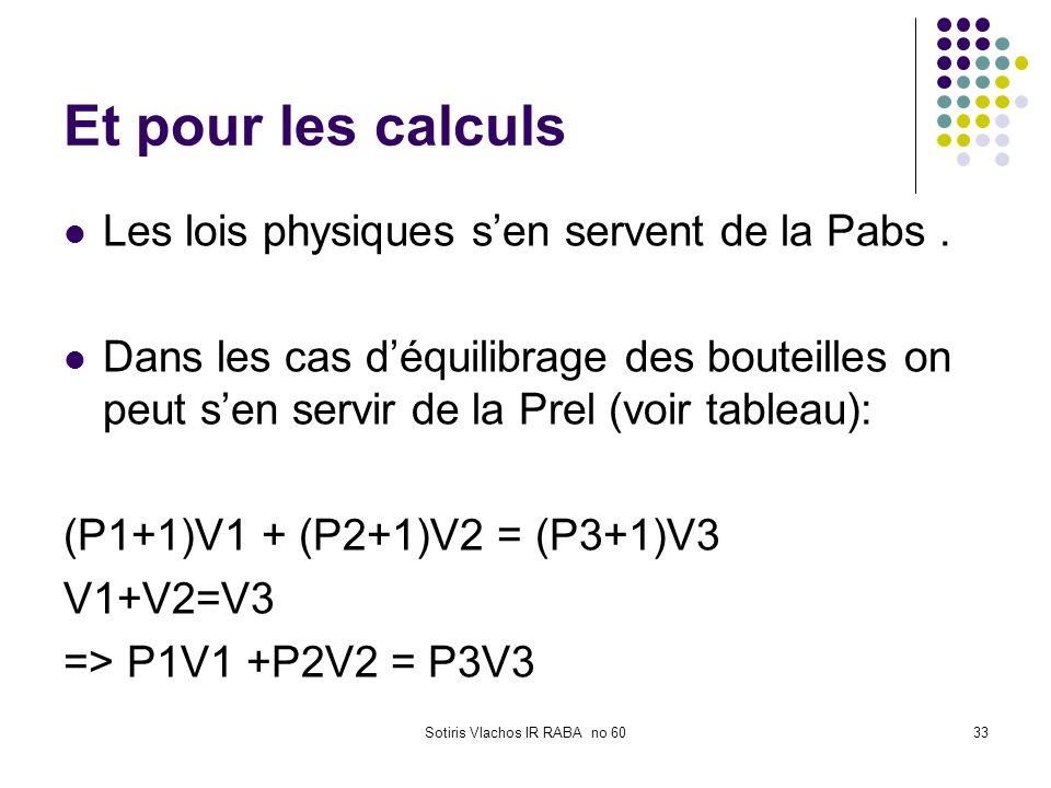 Sotiris Vlachos IR RABA no 6033 Et pour les calculs Les lois physiques sen servent de la Pabs. Dans les cas déquilibrage des bouteilles on peut sen se