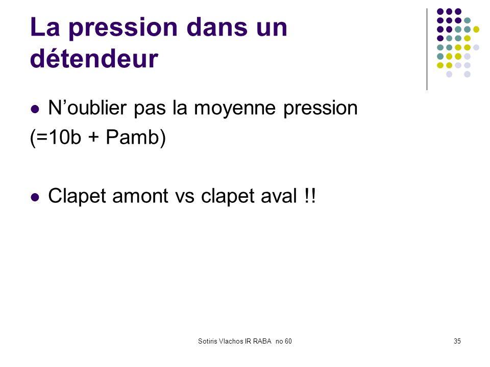 Sotiris Vlachos IR RABA no 6035 La pression dans un détendeur Noublier pas la moyenne pression (=10b + Pamb) Clapet amont vs clapet aval !!