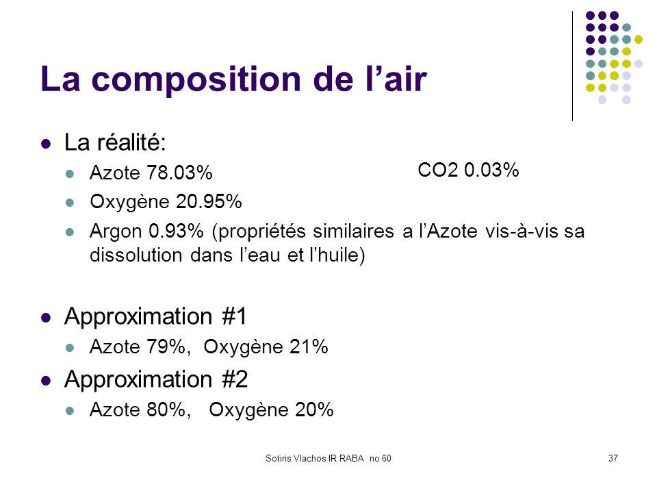 Sotiris Vlachos IR RABA no 6037 La composition de lair La réalité: Azote 78.03% Oxygène 20.95% Argon 0.93% (propriétés similaires a lAzote vis-à-vis s