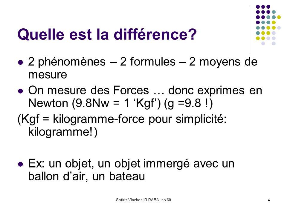 Sotiris Vlachos IR RABA no 604 Quelle est la différence? 2 phénomènes – 2 formules – 2 moyens de mesure On mesure des Forces … donc exprimes en Newton