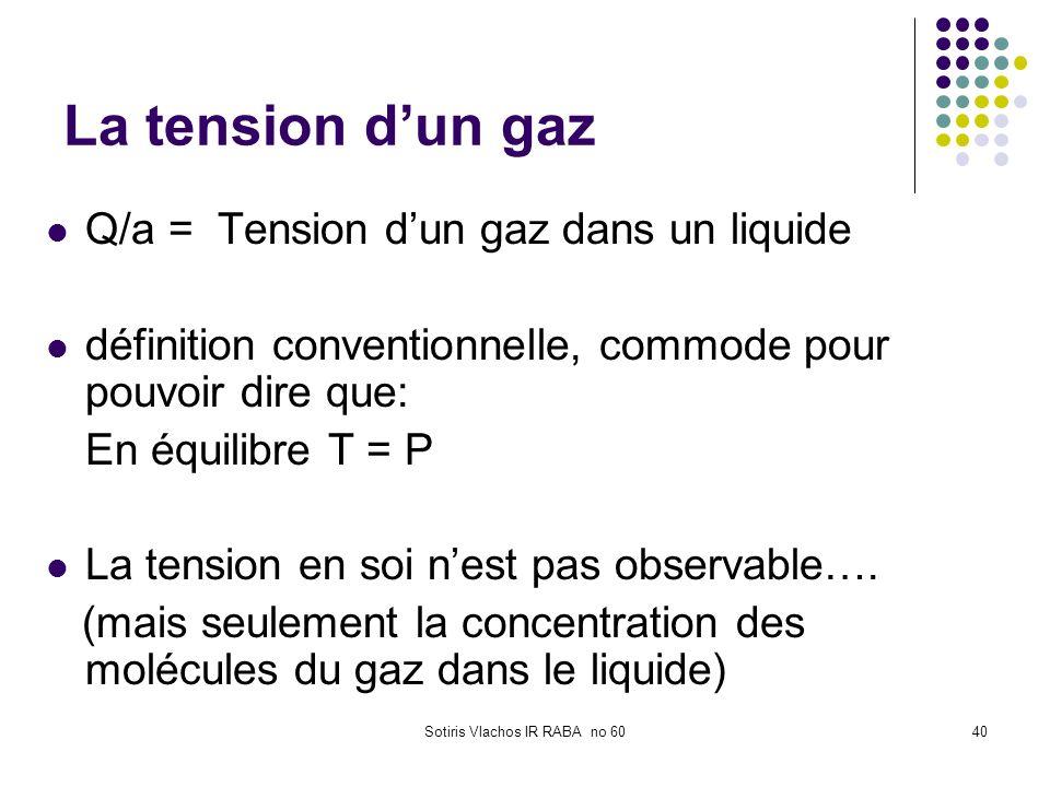 Sotiris Vlachos IR RABA no 6040 La tension dun gaz Q/a = Tension dun gaz dans un liquide définition conventionnelle, commode pour pouvoir dire que: En