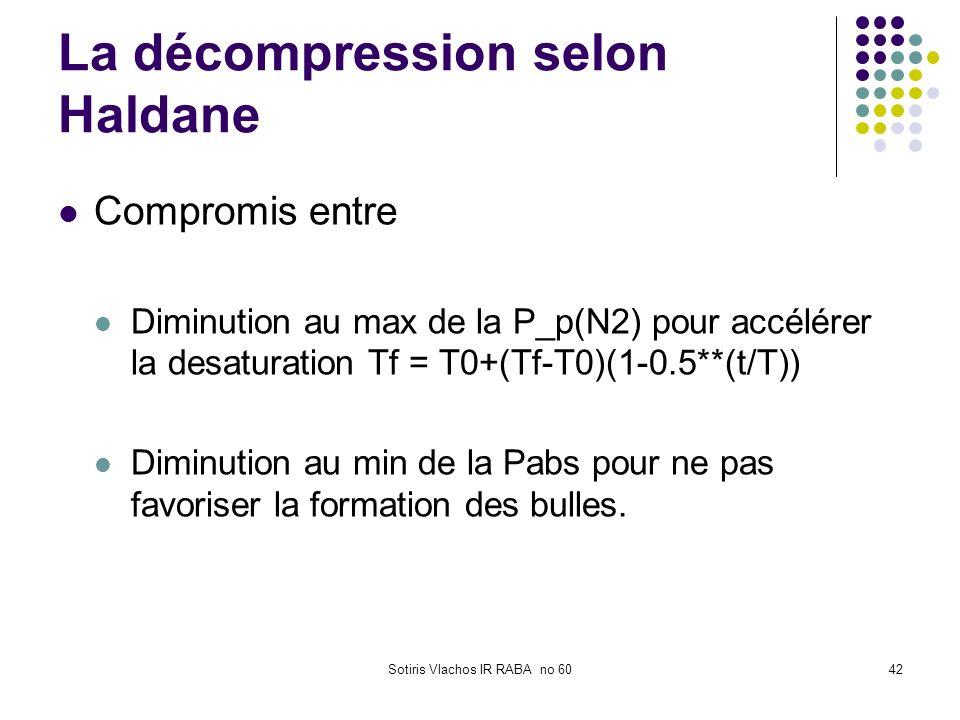 Sotiris Vlachos IR RABA no 6042 La décompression selon Haldane Compromis entre Diminution au max de la P_p(N2) pour accélérer la desaturation Tf = T0+