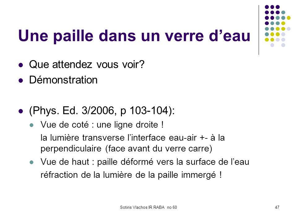 Sotiris Vlachos IR RABA no 6047 Une paille dans un verre deau Que attendez vous voir? Démonstration (Phys. Ed. 3/2006, p 103-104): Vue de coté : une l