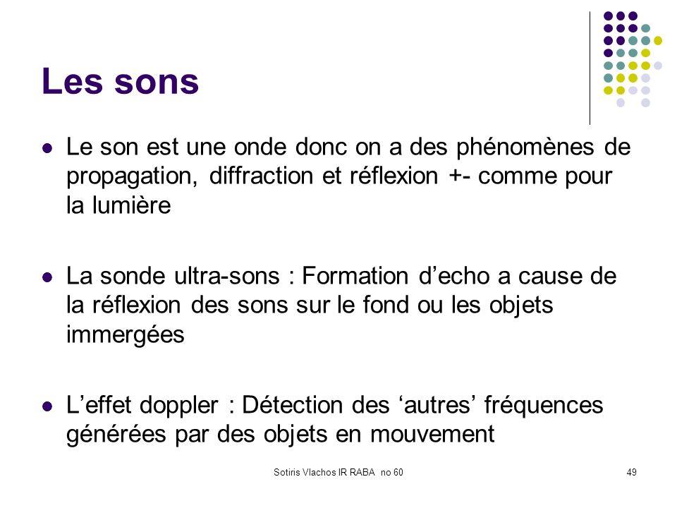 Sotiris Vlachos IR RABA no 6049 Les sons Le son est une onde donc on a des phénomènes de propagation, diffraction et réflexion +- comme pour la lumièr