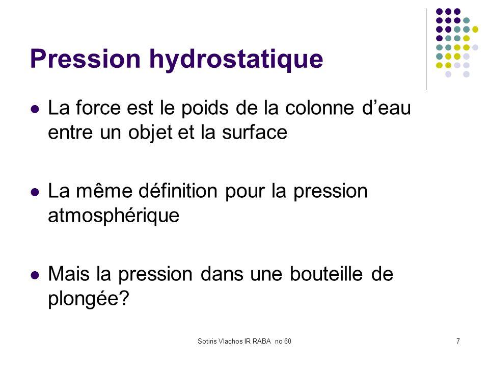 Sotiris Vlachos IR RABA no 607 Pression hydrostatique La force est le poids de la colonne deau entre un objet et la surface La même définition pour la