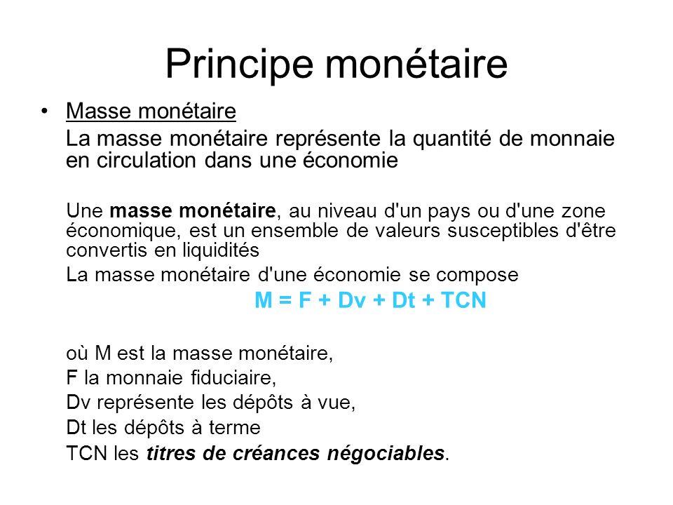Principe monétaire Masse monétaire La masse monétaire représente la quantité de monnaie en circulation dans une économie Une masse monétaire, au nivea