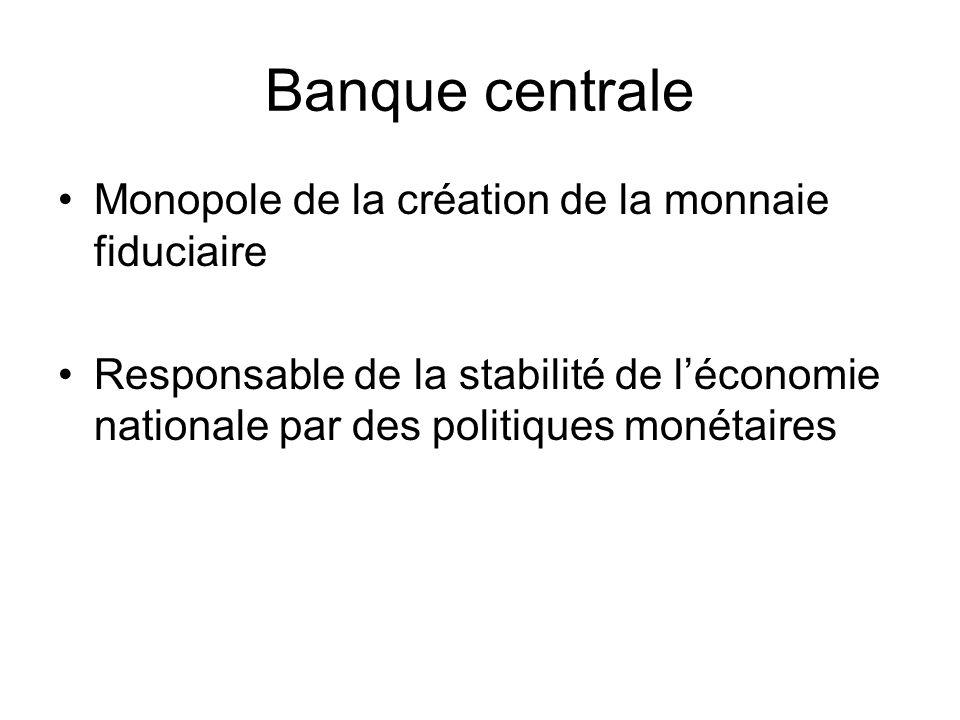Banque centrale Monopole de la création de la monnaie fiduciaire Responsable de la stabilité de léconomie nationale par des politiques monétaires
