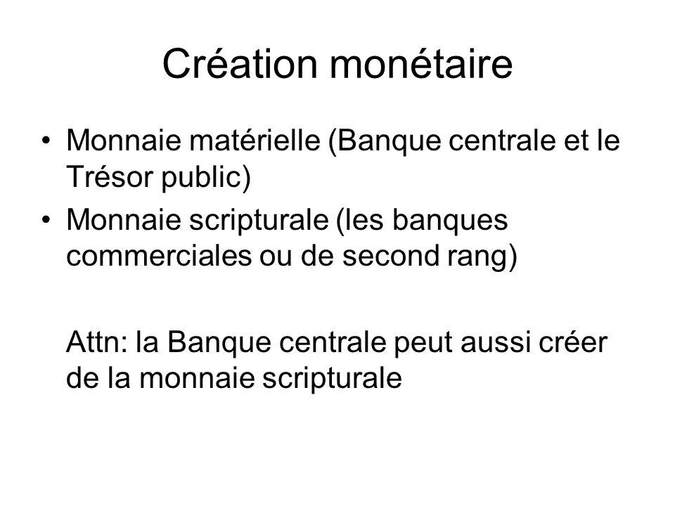 Création monétaire Monnaie matérielle (Banque centrale et le Trésor public) Monnaie scripturale (les banques commerciales ou de second rang) Attn: la